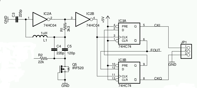 usb controlled pll synthesizer for an 80m sdr receiver